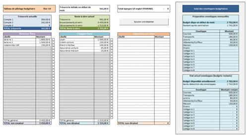 Tableau Excel de gestion de budget