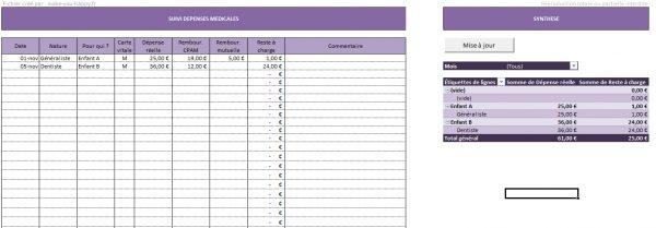 Mon tableau Excel de gestion de budget complet et automatisé