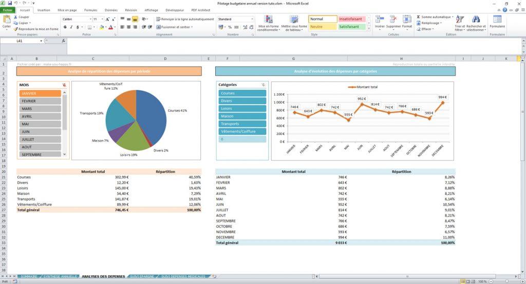 Mon tableau Excel de gestion de budget complet et automatisé - Version annuelle